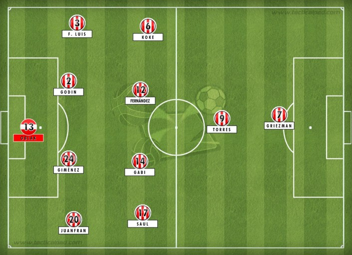 Atletico Madrid Linup_FORMATION 1